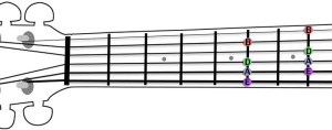 La technique des harmoniques pour accorder sa guitare